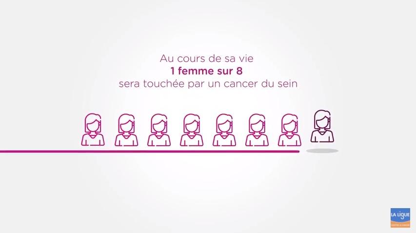 plan de régime contre le cancer du sein